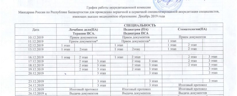 График работы аккредитационной комиссии в декабре 2019 года